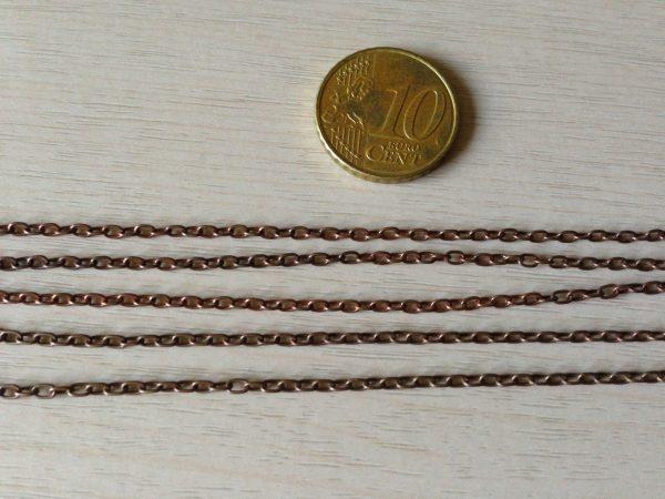 chain-s-2
