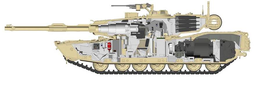 The Year of The Abrams. RFM with Interior.