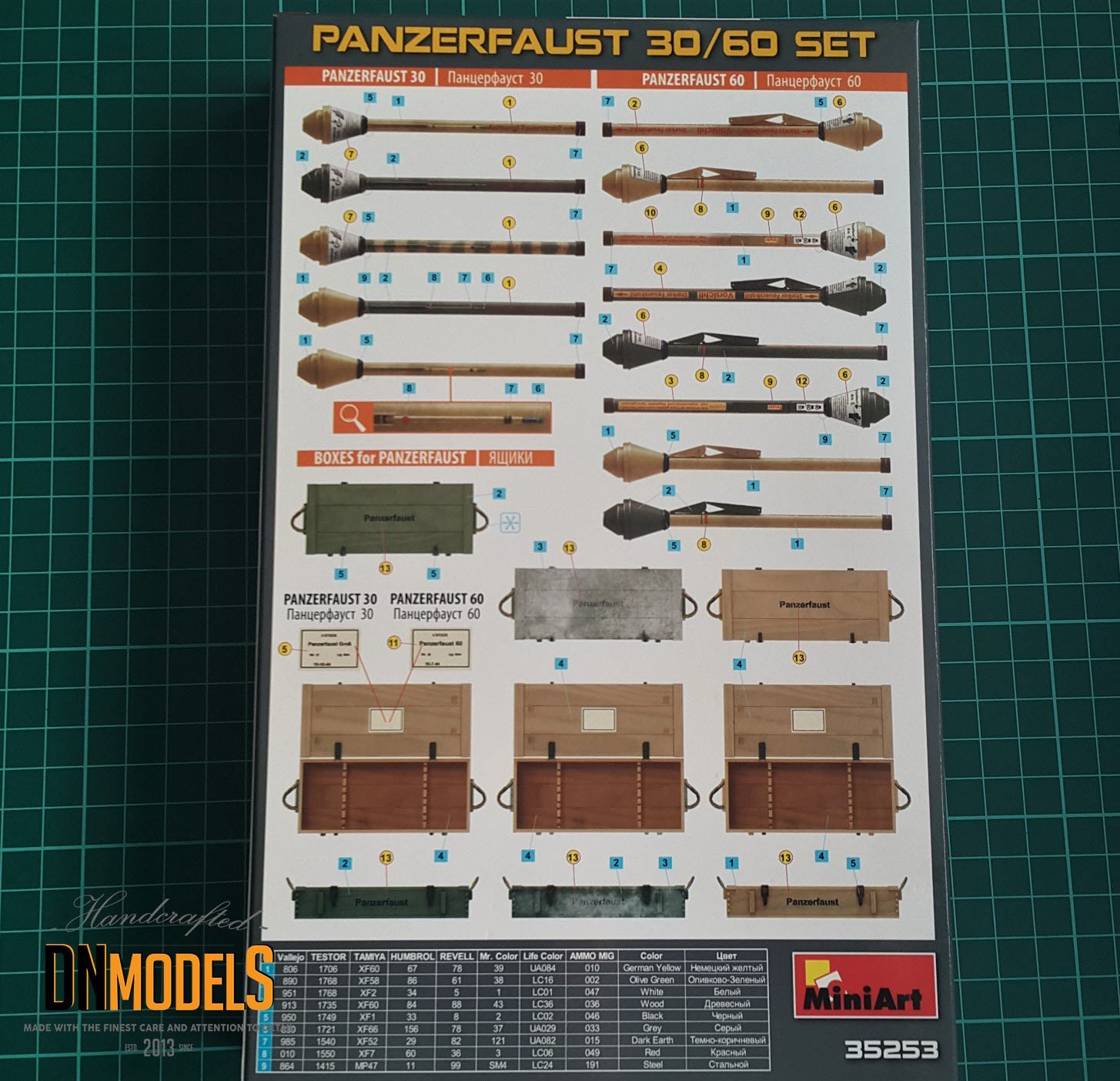 miniart 35253 panzerfaust 30/60 set back